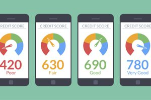 credit score information